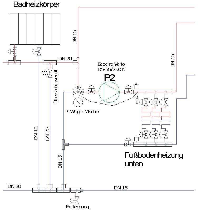 Großzügig Heizsystem Teile Fotos - Elektrische ...